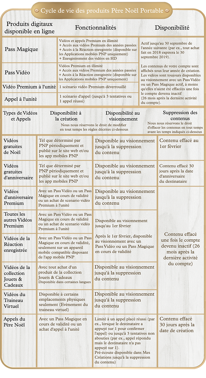 LifeCycle_FR_2018_-_upload_size.png